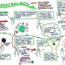 2e congrès d'écopsychologie et de transition intérieure – 15-17 mars 2019